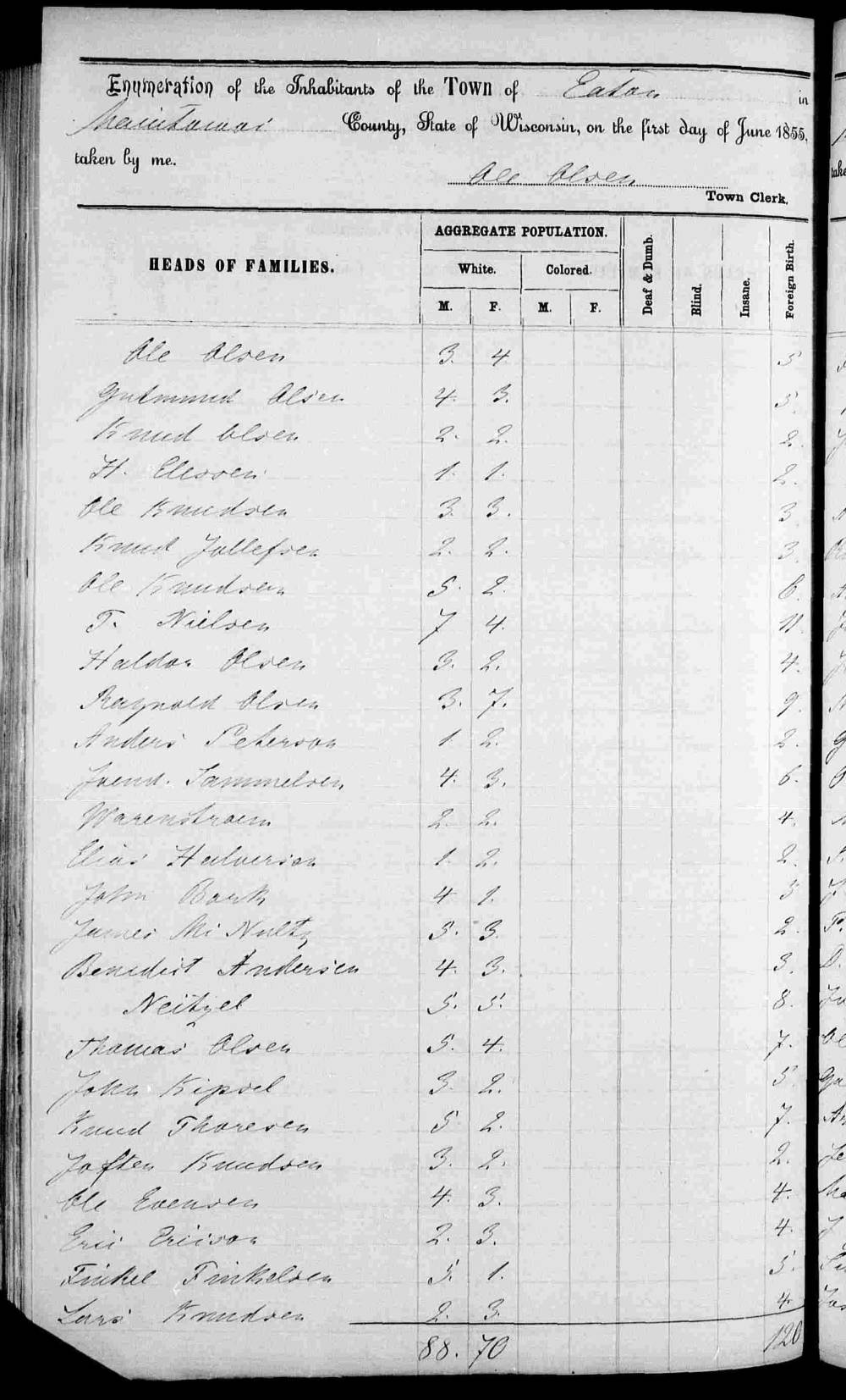 1855 State Census Photos Manitowoc Township Manitowoc County